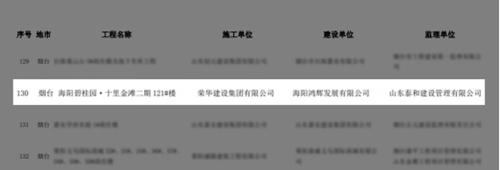 四大关键词盘点碧变态版一剑永恒网页游戏桂园鲁东区域2019上半年大事件