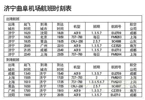 济宁两车站及机场春节期间发车时刻表,航班时刻表敲定