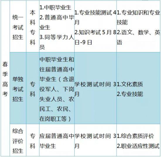 山东省普通高校考试招生政策百问百答(2021版)发布 全面解读山东高考政策